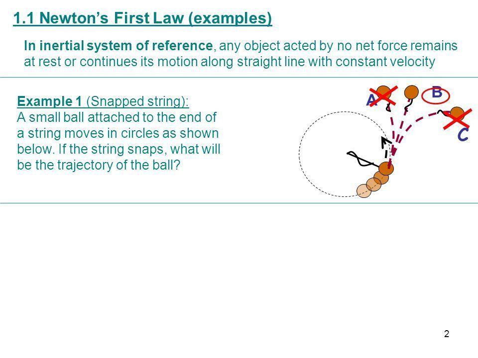 DYNAMICS 1. Newton's Three Laws Newton's First Law Newton's Second ...