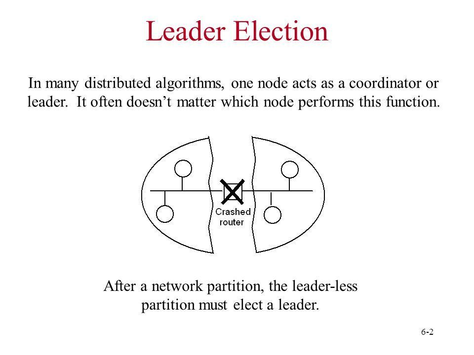 DC6: Chapter 12 Coordination Election Algorithms Distributed ...