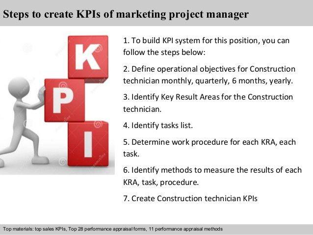 Marketing project manager kpi