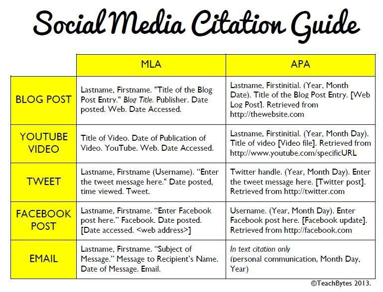 How To Cite Social Media: MLA & APA Formats – TeachBytes