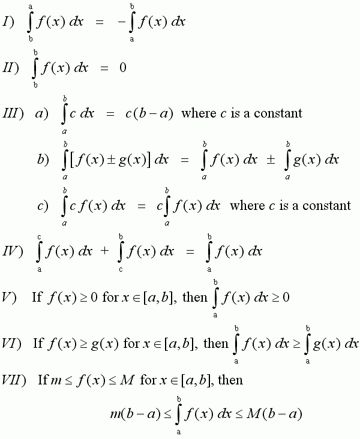 Integrals Tutorial