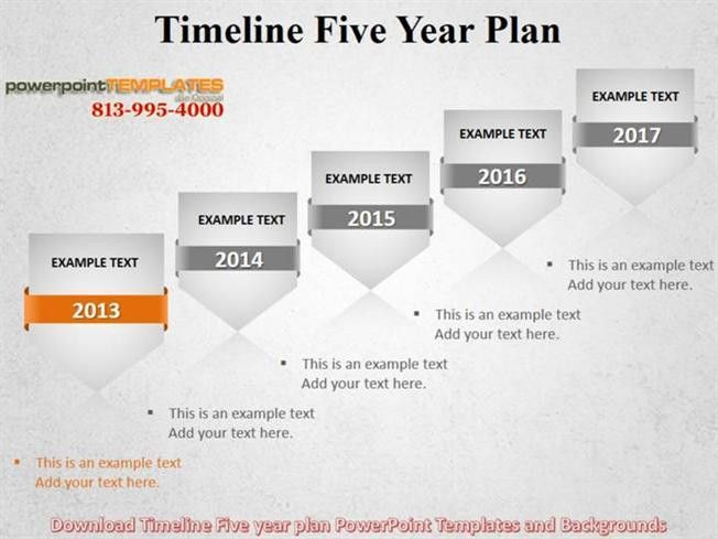 Download Timeline Five Year Plan Powerpoint Templates And Backgrou ...