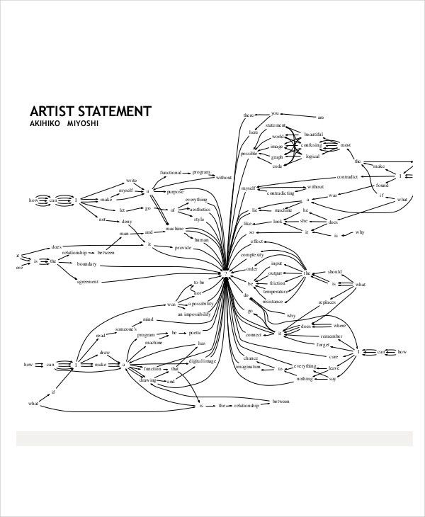 Artist Statement Template. Approaching Galleries & Proposal ...