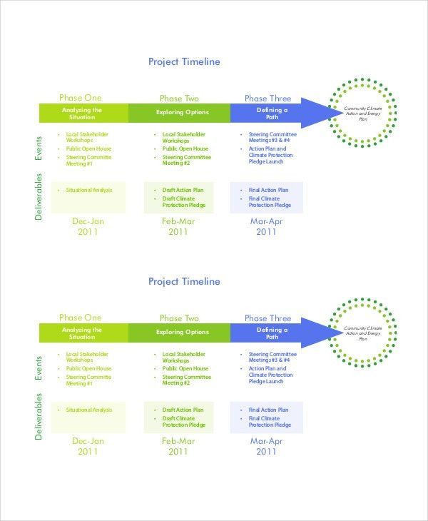 Project Timeline Template - 8+ Free PPT PDF Documents Downlaod ...