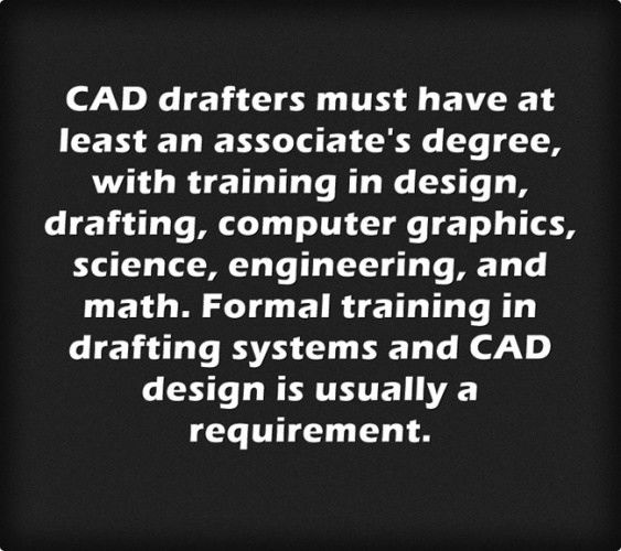 CAD Drafter Job Description - Career Options