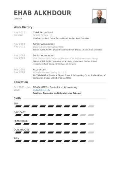 Chief Accountant Resume samples - VisualCV resume samples database