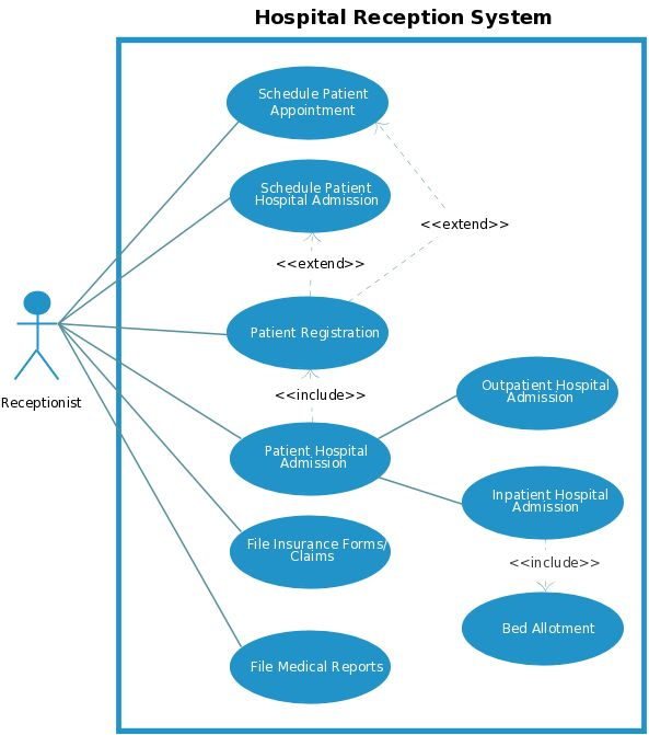 Use Case Templates to Instantly Create Use Case Diagrams Online ...