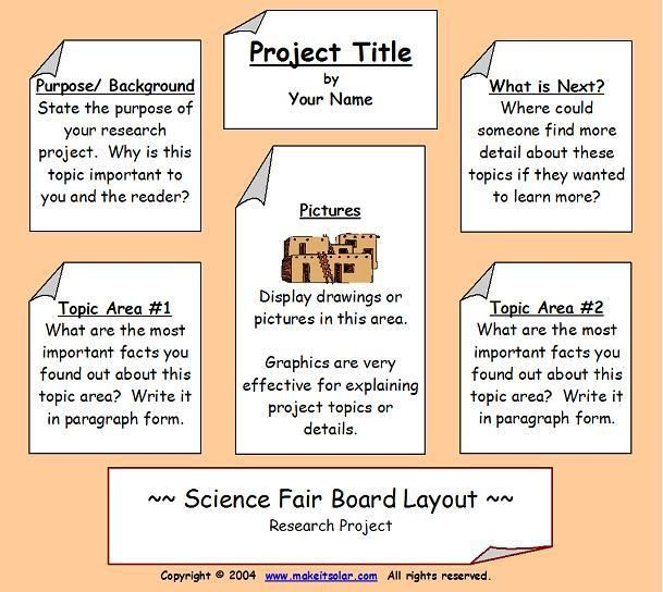 The 25+ best Tri fold poster ideas on Pinterest | Tri fold poster ...