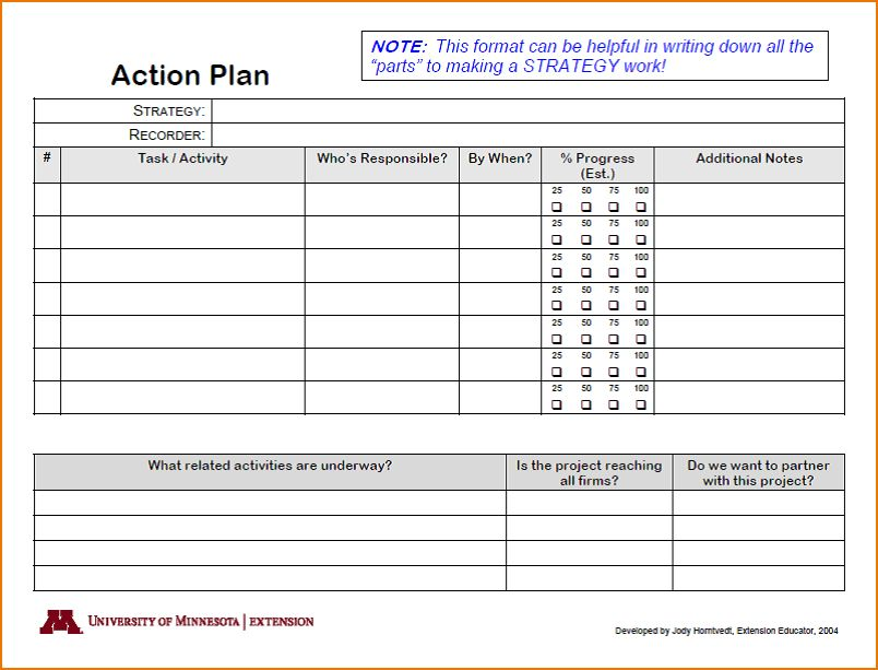 6+ action planning template | teknoswitch