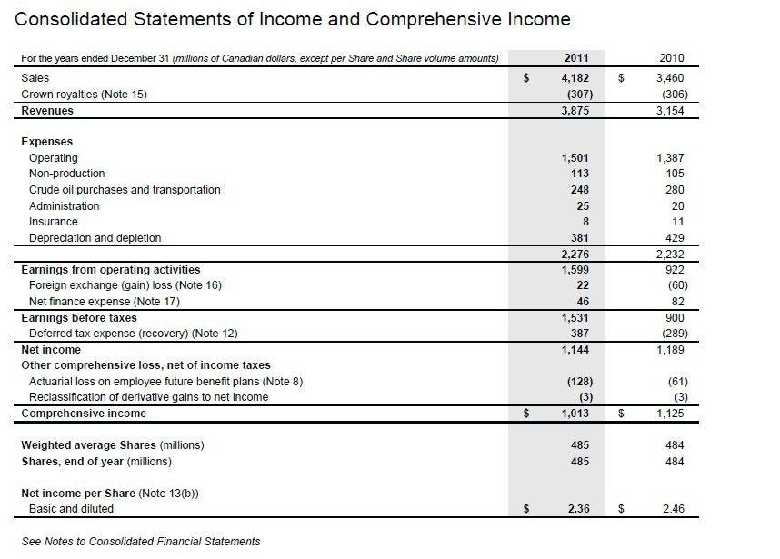 investing - Why were numbers on these income statements recorded ...