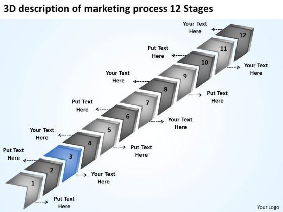 Of Marketing Process 12 Stages Printable Business Plan Template ...