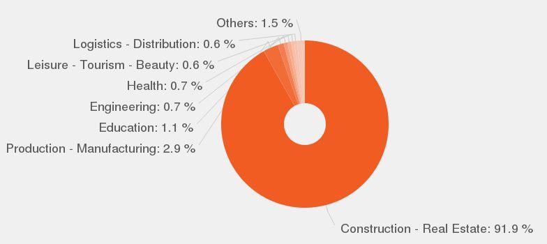 Carpenter job description - JobisJob United States