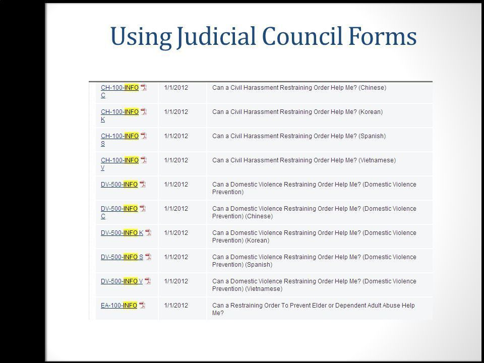Finding Legal Forms: Getting Started in Public Libraries Janine ...