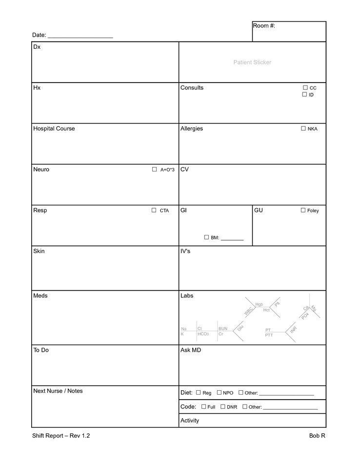 Best 25+ Nurse report sheet ideas on Pinterest | Sbar, Nurse brain ...