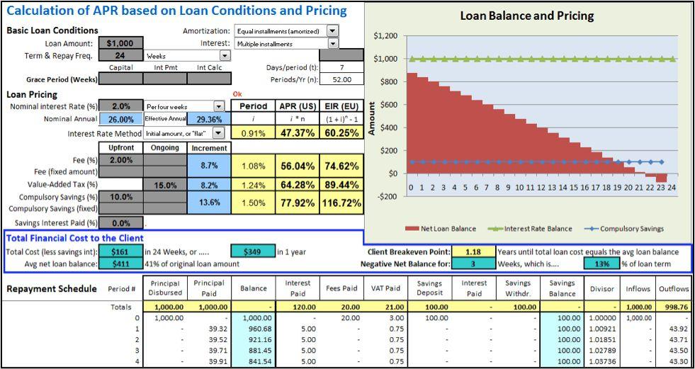 Calculating Transparent Pricing Tool - v3.0 - MFTransparency.org
