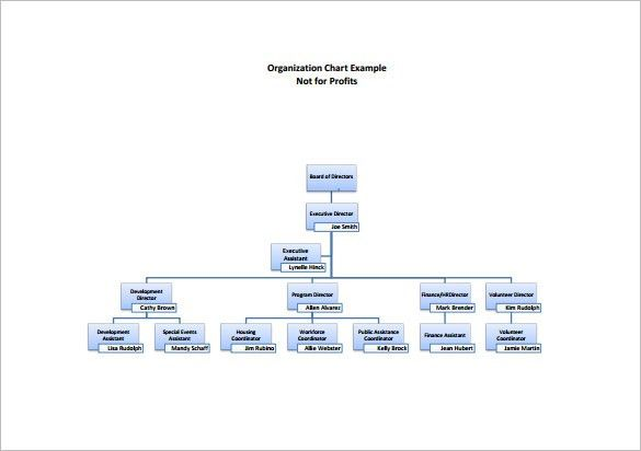Organizational Chart Template – 9+ Free Sample, Example, Format ...