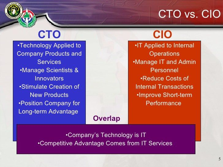 cto vs. basic federal cto job description. resume bullet points ...