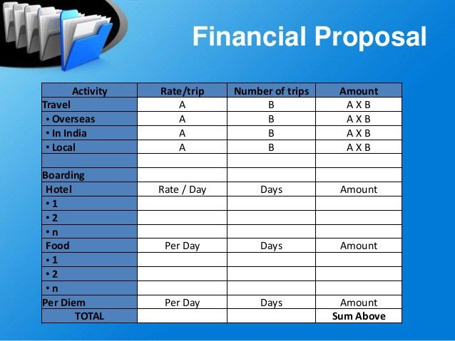 Consulting proposals