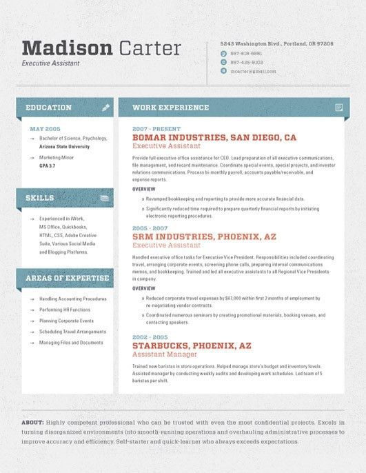 High Quality Custom Resume/CV Templates | Career, Resume examples ...