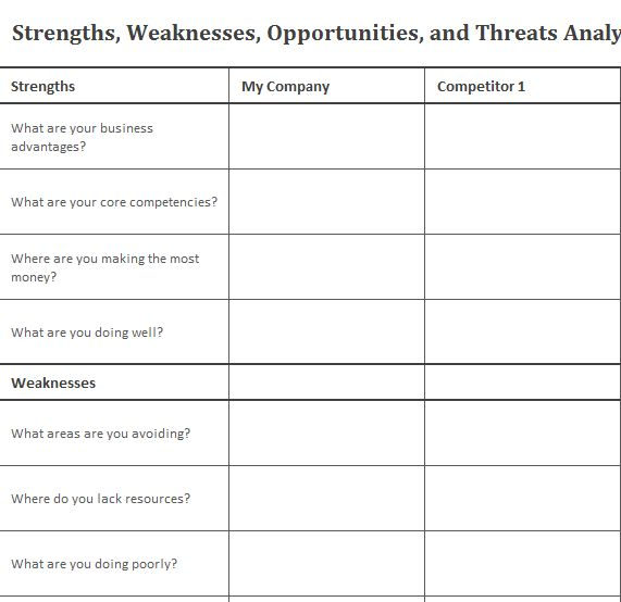 Sample Chart Templates » Swot Chart Template Word - Free Charts ...