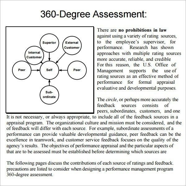 360 Review Template - Duevia.com