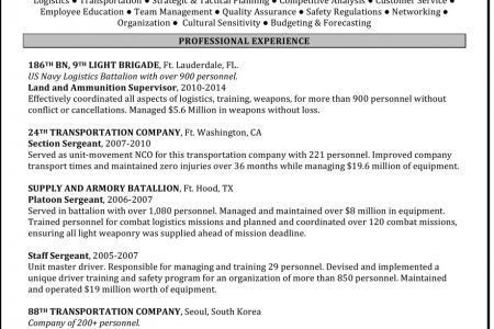 x 425. sample military resume resume cv cover letter. beautiful ...