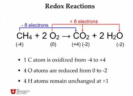 redox reaction organic | Half-cell reaction, somehow showing the ...