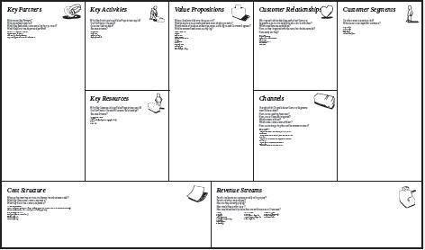 Understanding Business Models: The Business Model Canvas - Expert ...