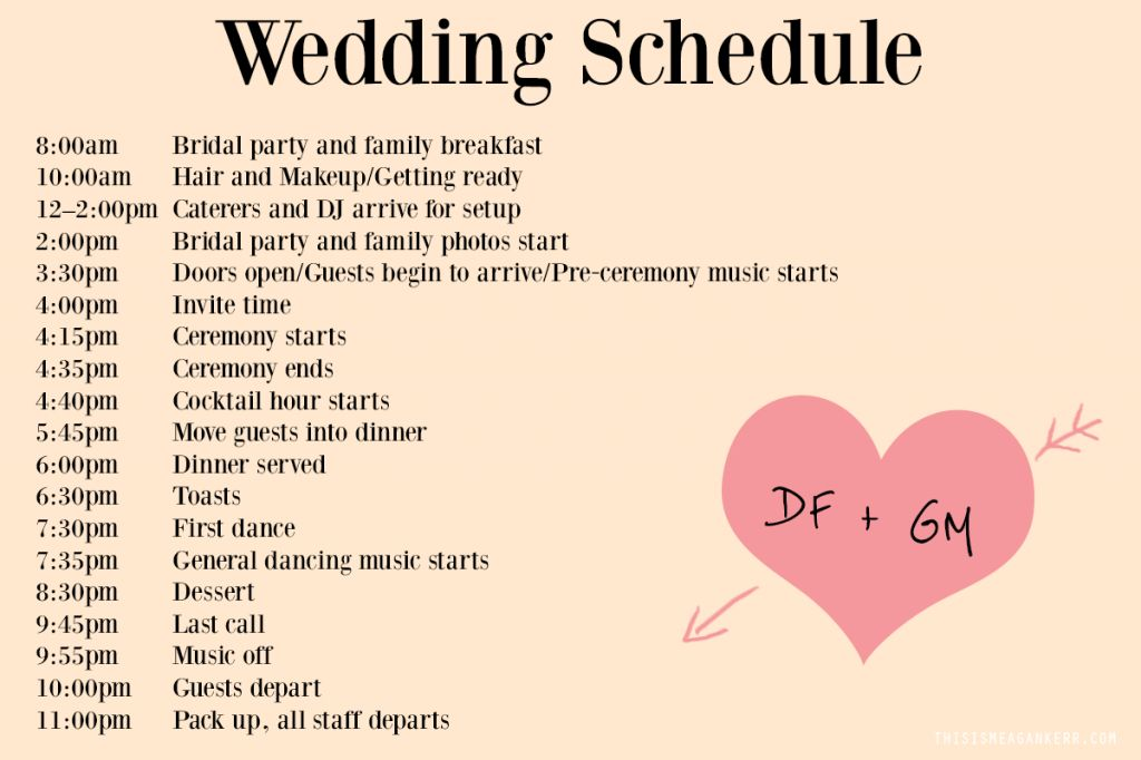 Wedding Day Timeline Template | tristarhomecareinc