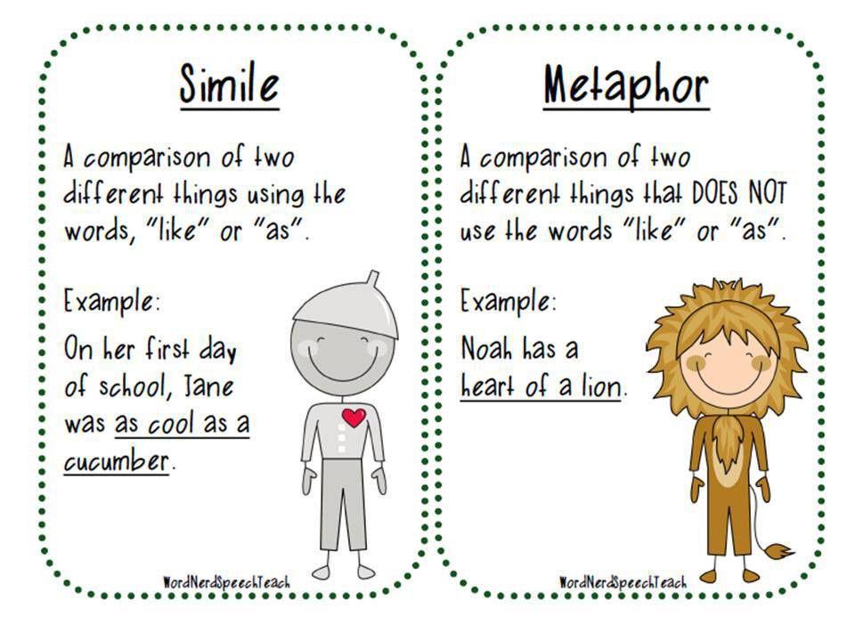 Figurative Language: Simile & Metaphor - Lessons - Tes Teach