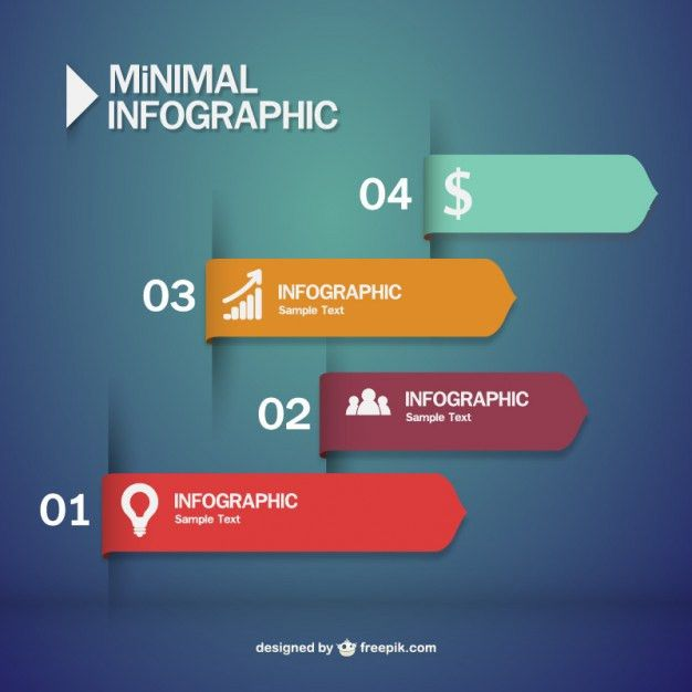 Minimal infographic labels template Free Vector | poster ...