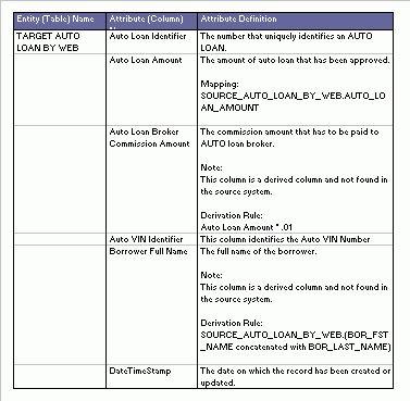 Business Metadata – LearnDataModeling.com
