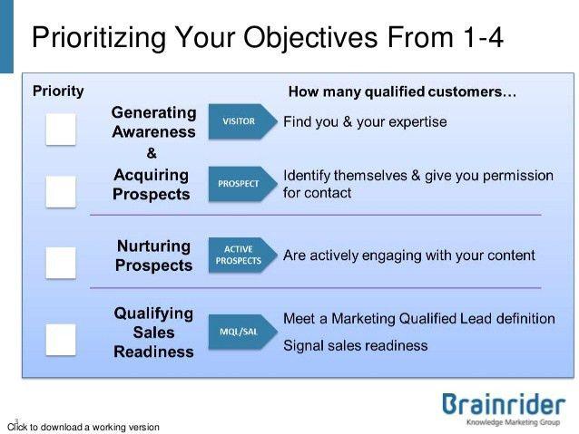2013 B2B marketing plan template (free to download)