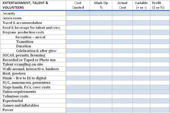 production budget templates