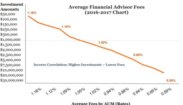 top ways advisors can get fired from a practice investopedia ...