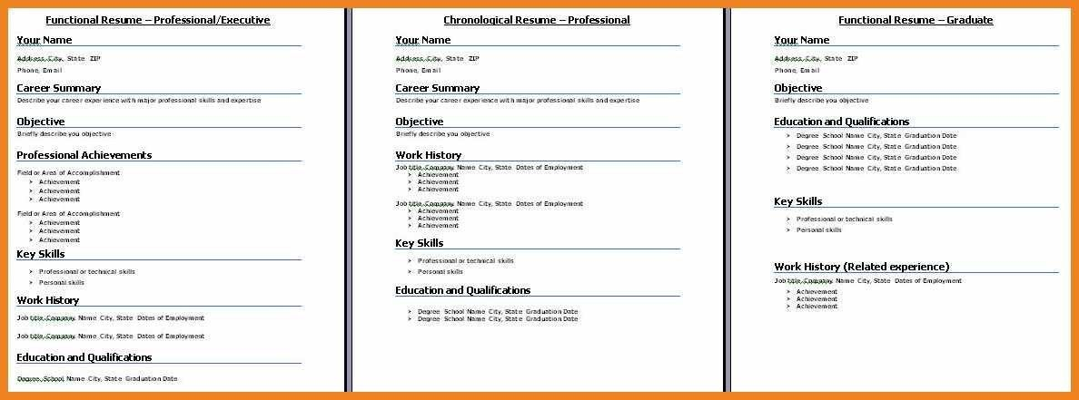 type of resume format | teller resume sample
