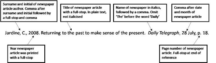 2.9 Newspaper article