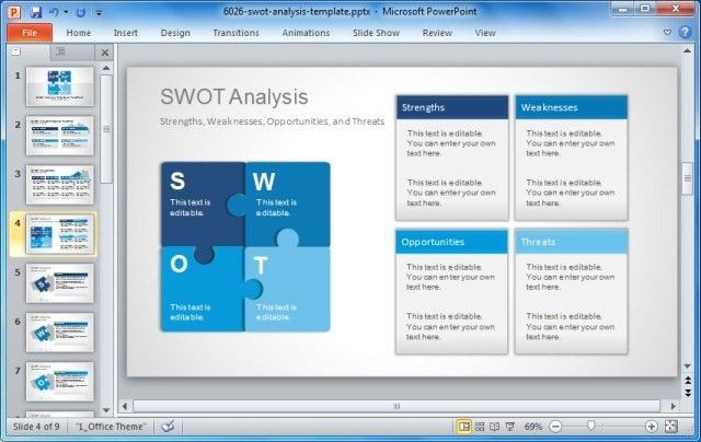 Risk Analysis Template. Swot Analysis Templates For Powerpoint ...