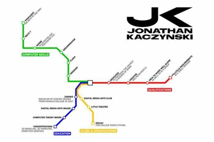 job. subway job duties resume cv cover letter. example of good ...