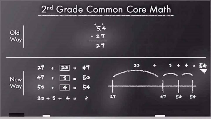 It's Common Core Math Day! Expose'