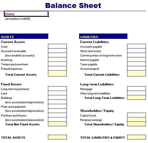 22+ Free Balance Sheet Templates in Excel PDF Word