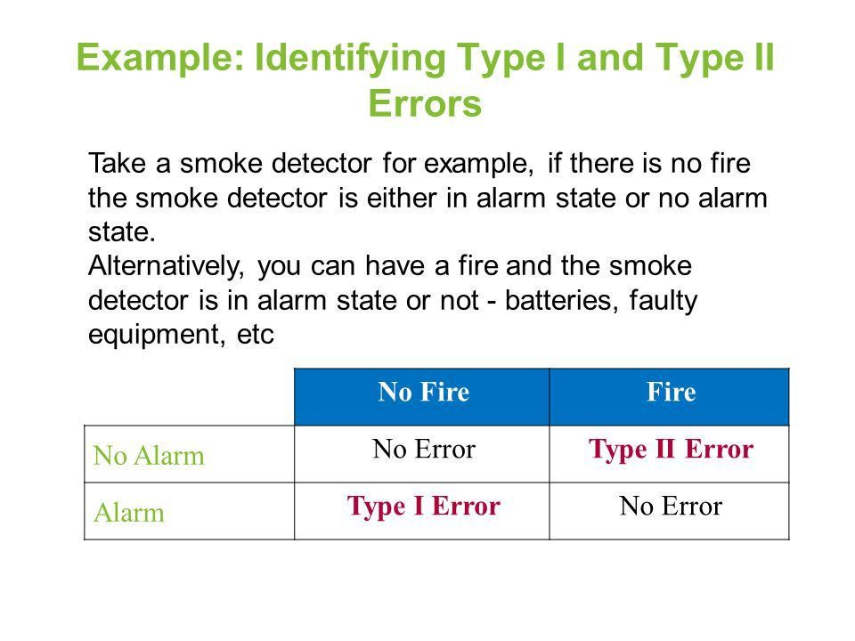 Section 7.1 Introduction to Hypothesis Testing Larson/Farber 4th ...