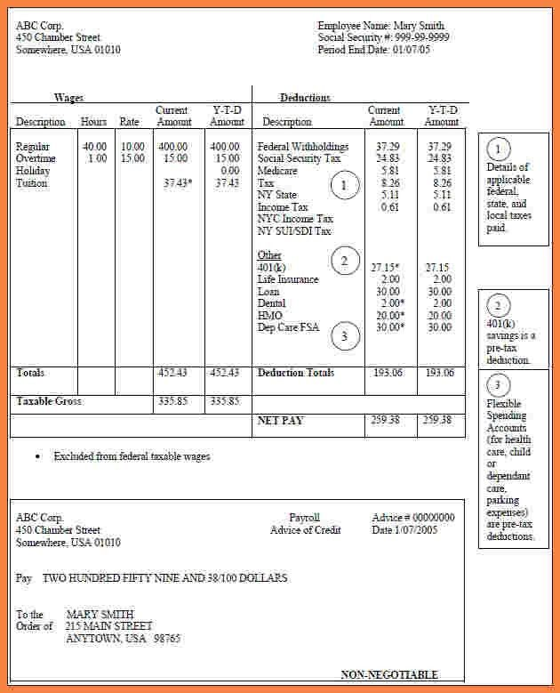 Template For Pay Stub. 9 sample pay stubs template securitas ...