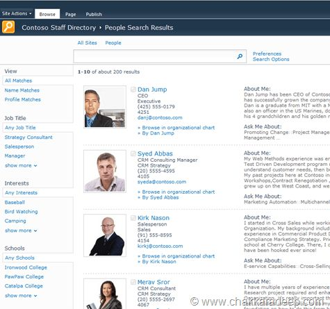 Put People First – Building a Staff Directory – Chaks' SharePoint ...