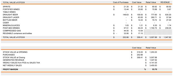 Beverage Stocktake Template for Excel