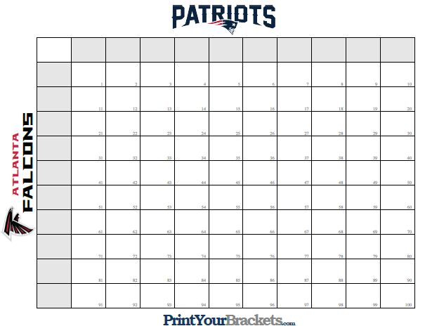 Super Bowl squares template: How to play - SBNation.com