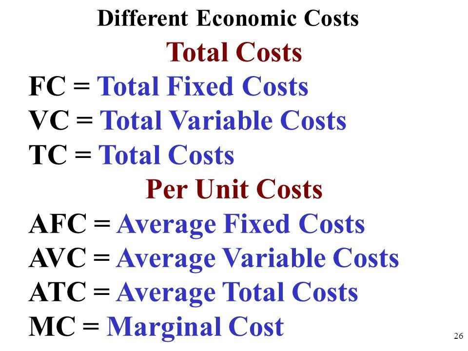 Unit III: Costs of Production and Perfect Competition - ppt download