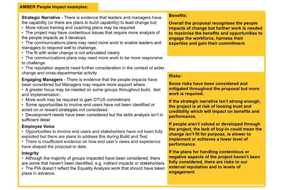 People Impact Assessment in HM Revenue & Customs - GOV.UK