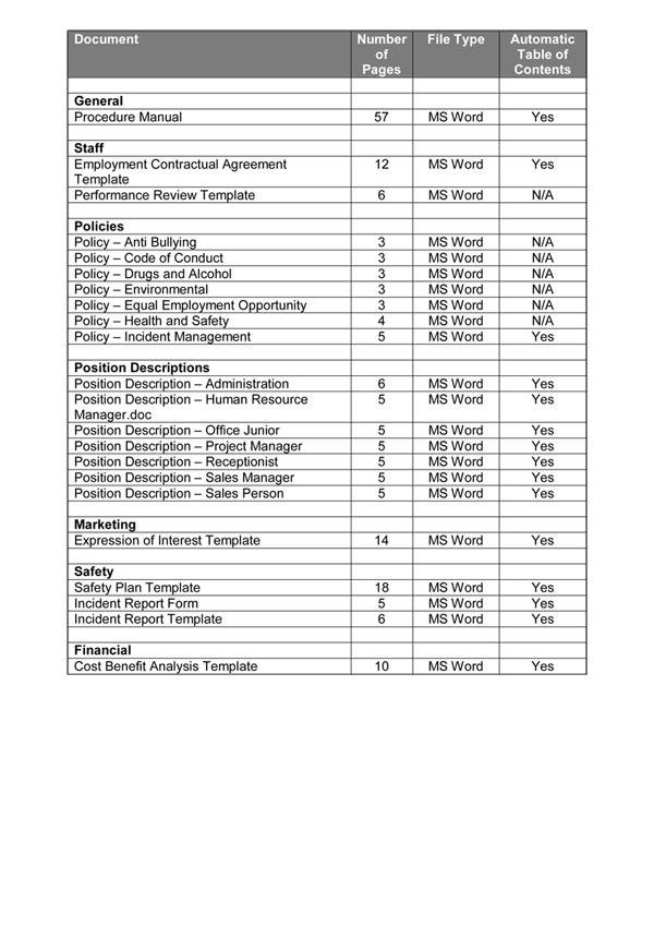 Procedure Manual Template | Digital Documents Direct