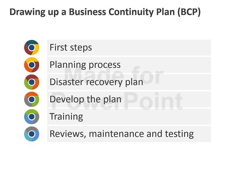 Business Continuity Plan Template - PowerPoint Presentation